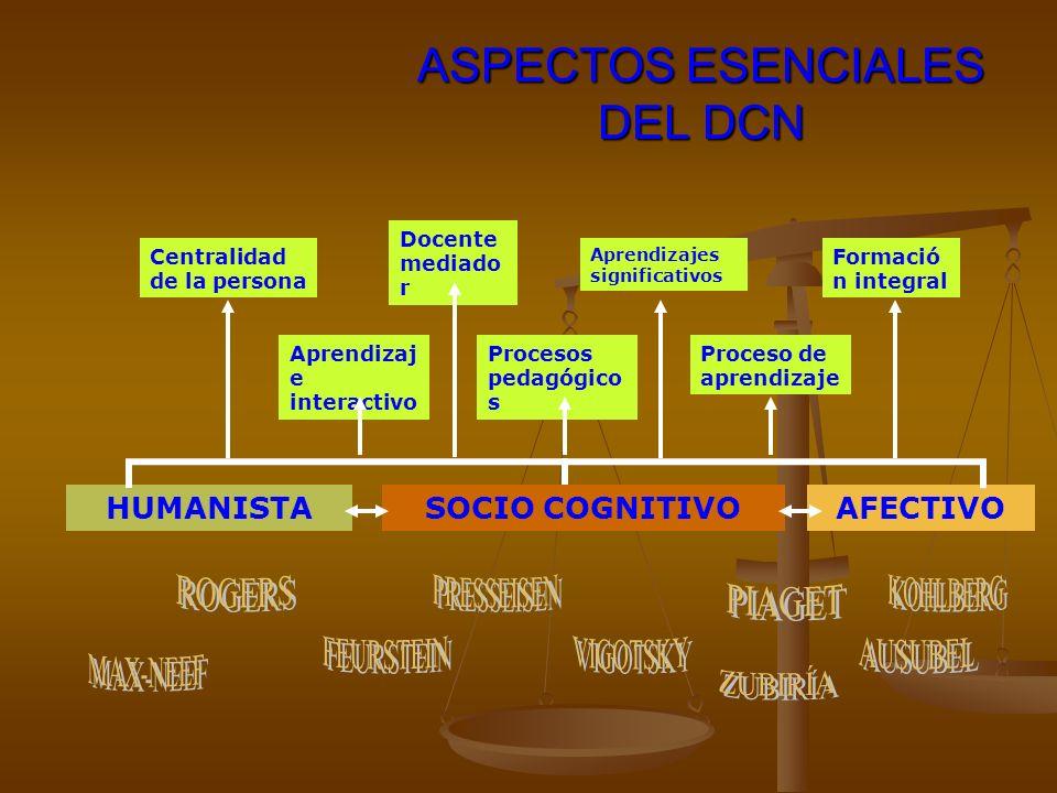 ASPECTOS ESENCIALES DEL DCN