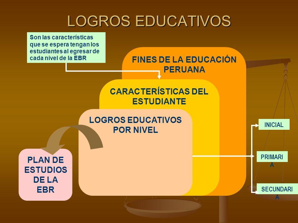 LOGROS EDUCATIVOS FINES DE LA EDUCACIÓN PERUANA
