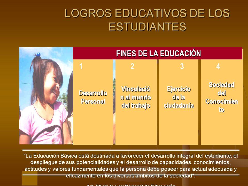 LOGROS EDUCATIVOS DE LOS ESTUDIANTES