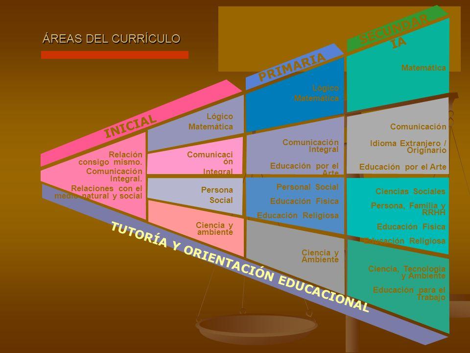 TUTORÍA Y ORIENTACIÓN EDUCACIONAL