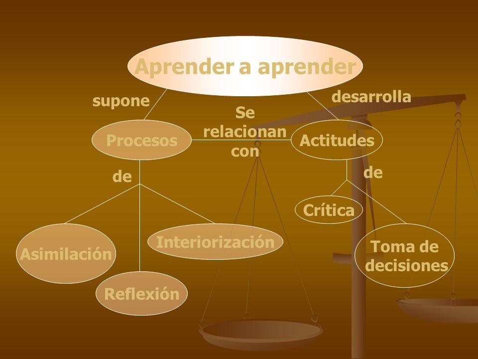 Aprender a aprender Actitudes Crítica Toma de decisiones desarrolla de