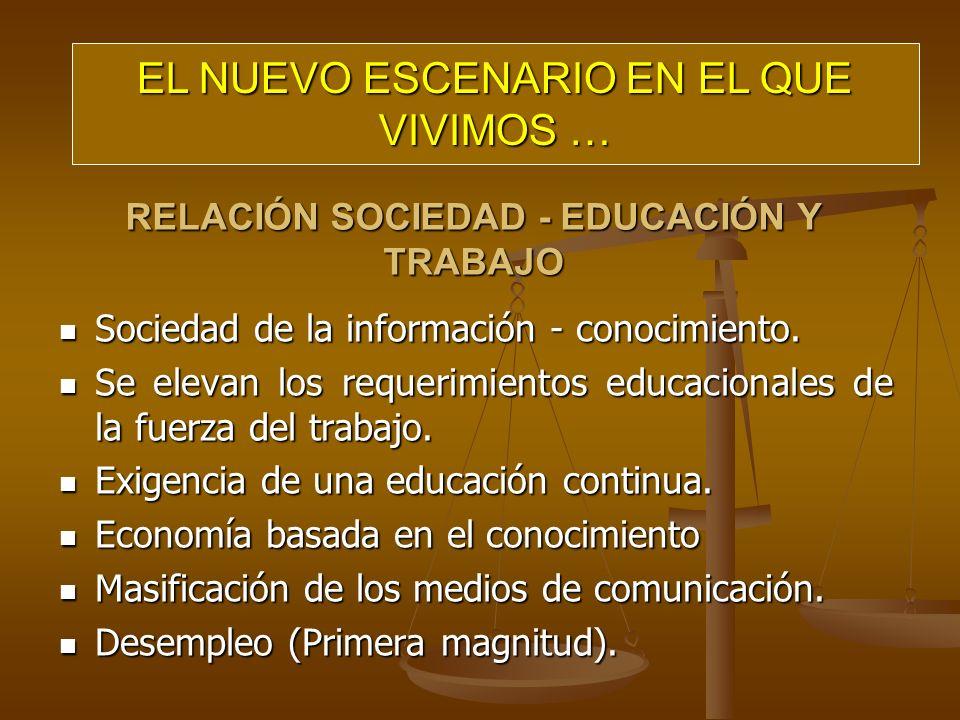 RELACIÓN SOCIEDAD - EDUCACIÓN Y TRABAJO
