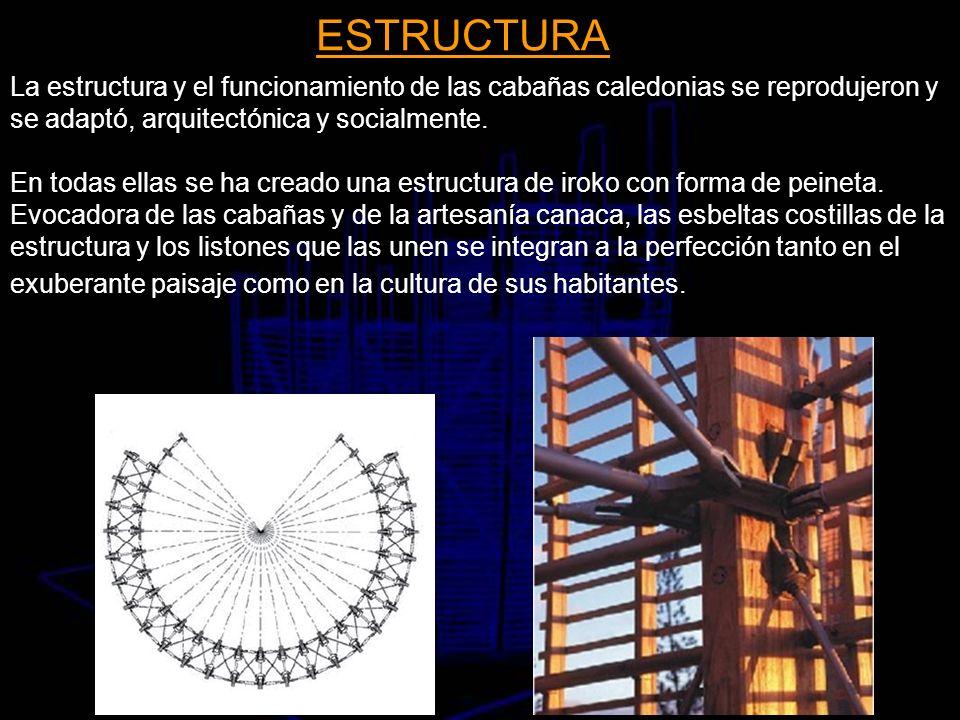 ESTRUCTURA La estructura y el funcionamiento de las cabañas caledonias se reprodujeron y se adaptó, arquitectónica y socialmente.