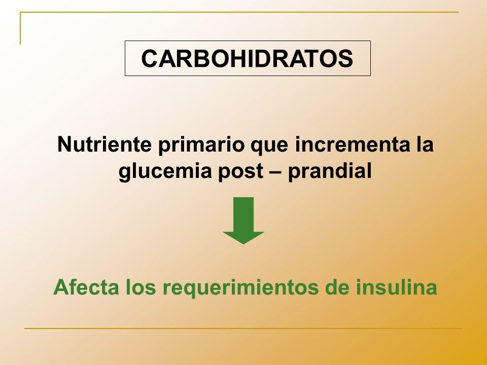 CARBOHIDRATOSNutriente primario que incrementa la glucemia post – prandial.