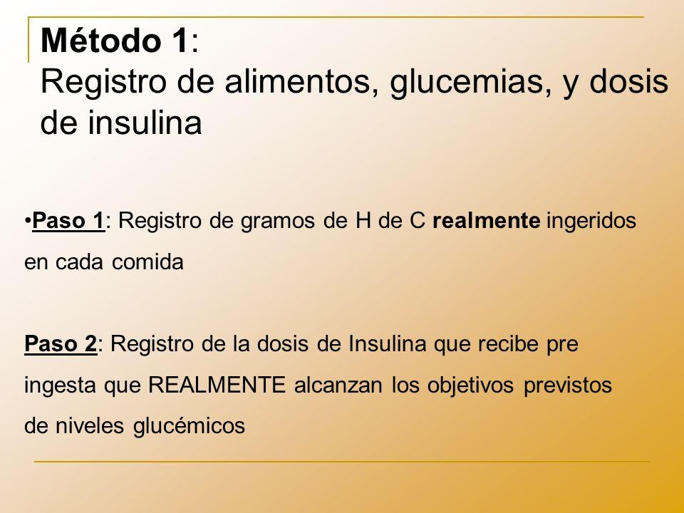 Registro de alimentos, glucemias, y dosis de insulina