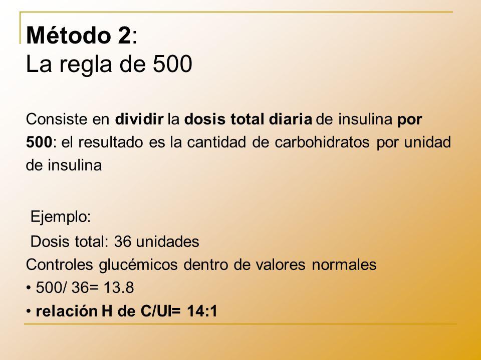 Método 2: La regla de 500.