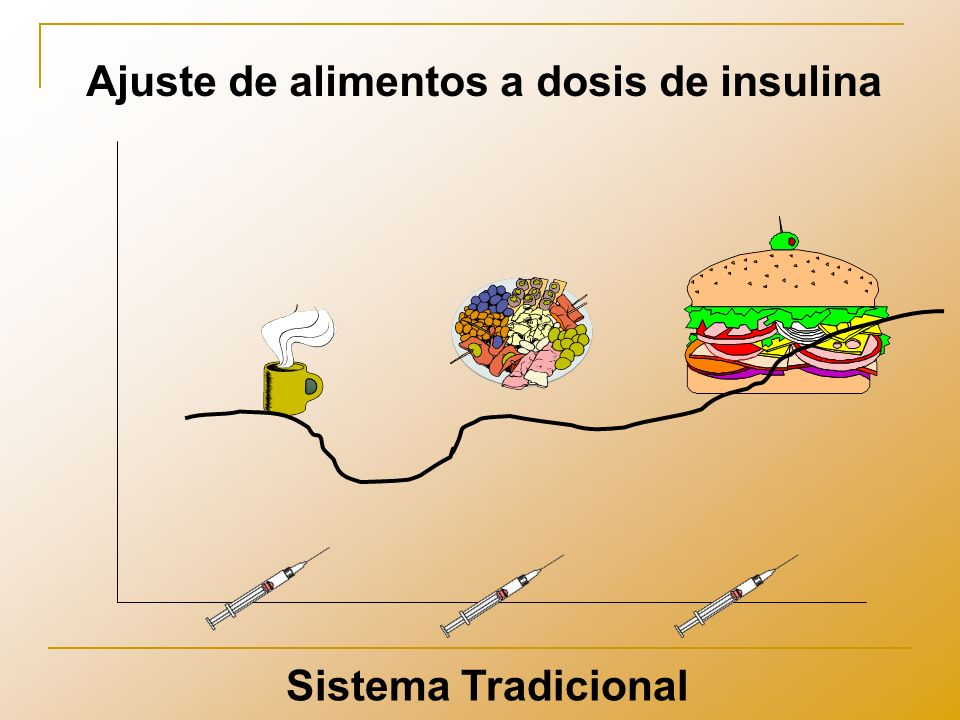 Ajuste de alimentos a dosis de insulina