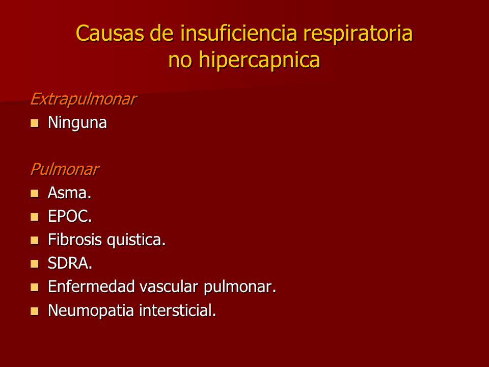Causas de insuficiencia respiratoria no hipercapnica