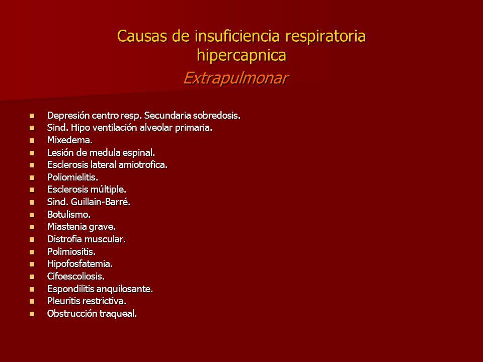 Causas de insuficiencia respiratoria hipercapnica