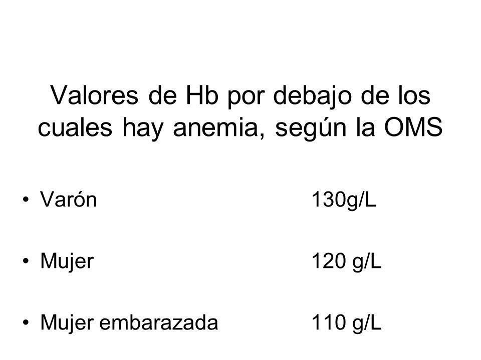 Valores de Hb por debajo de los cuales hay anemia, según la OMS