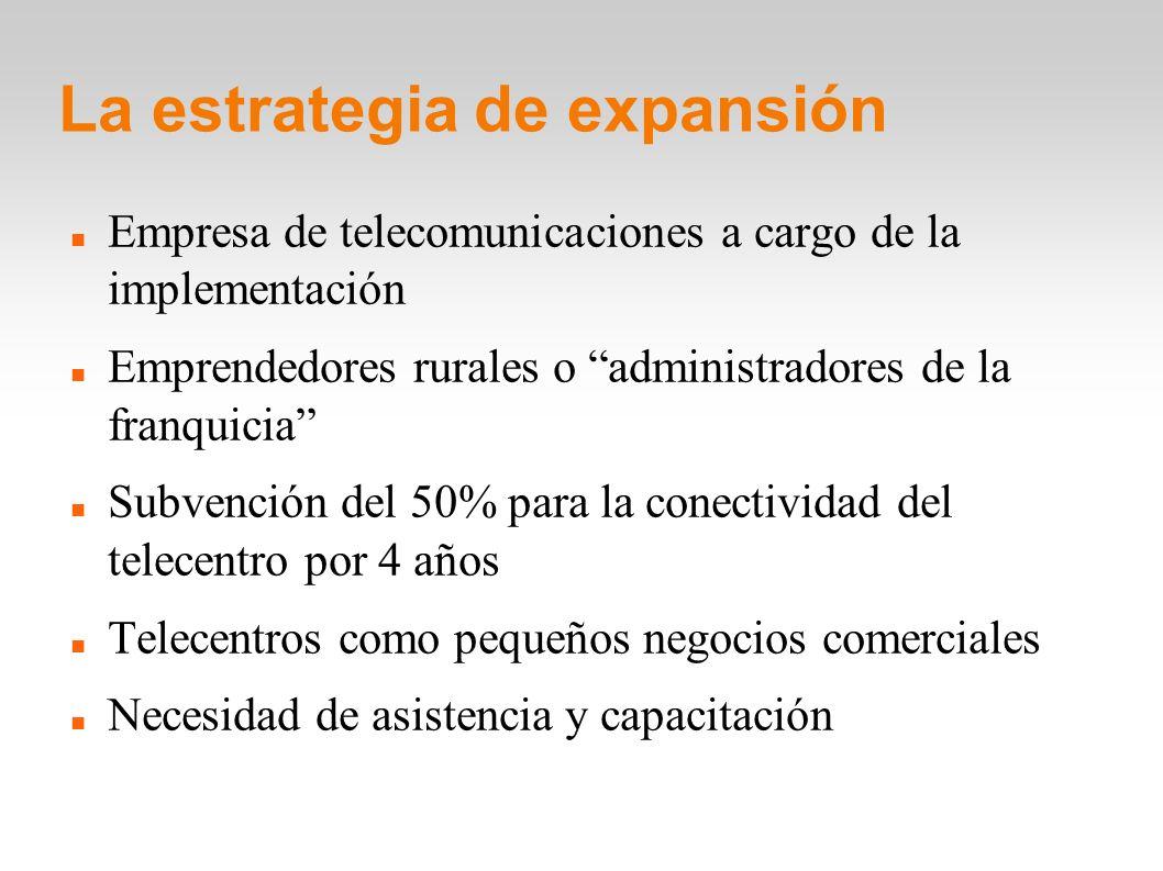 La estrategia de expansión