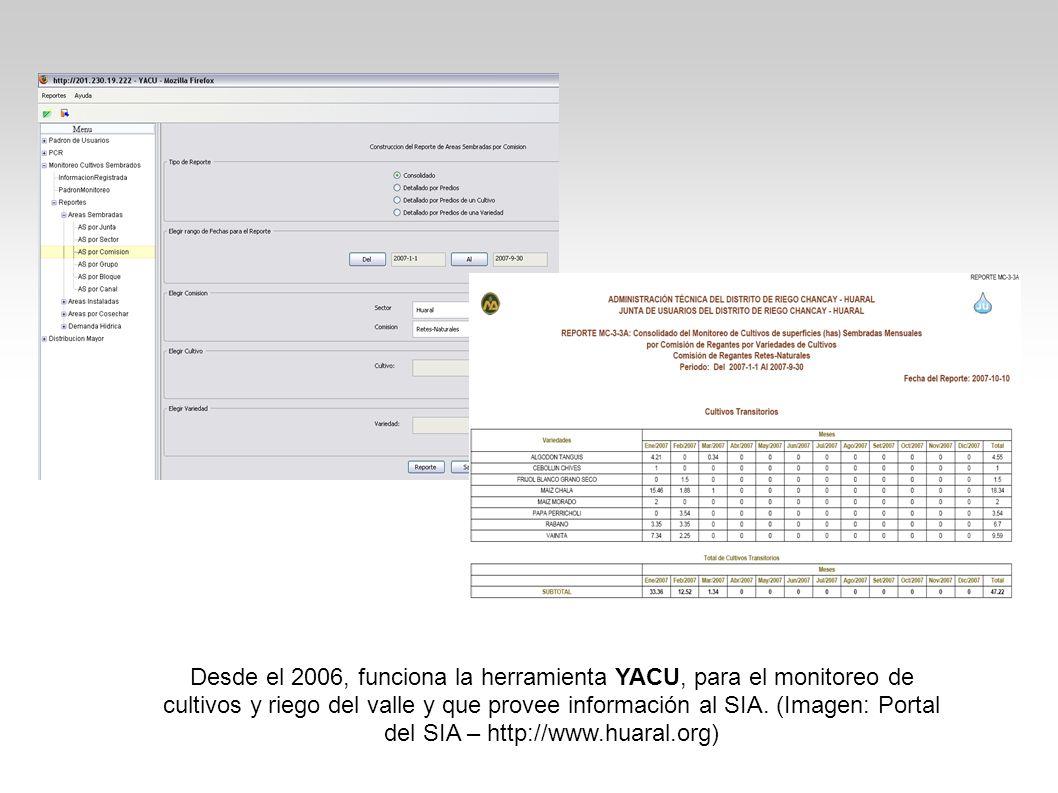 Desde el 2006, funciona la herramienta YACU, para el monitoreo de cultivos y riego del valle y que provee información al SIA.