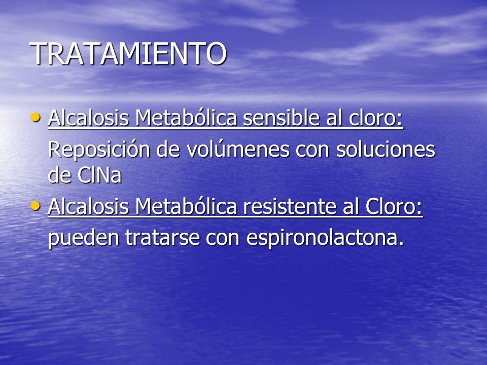 TRATAMIENTO Alcalosis Metabólica sensible al cloro: