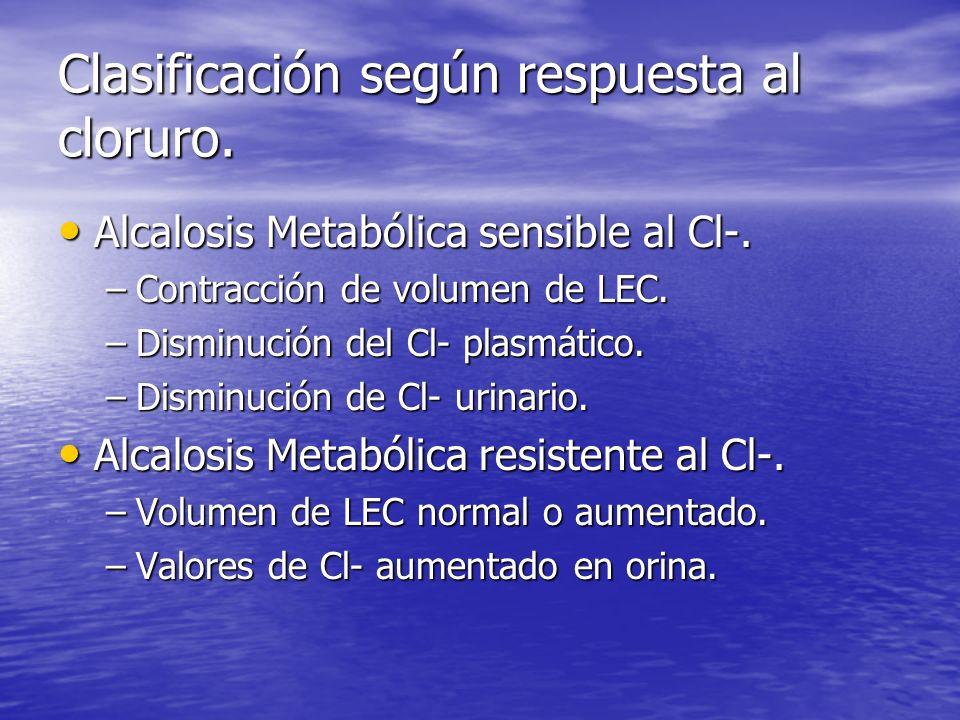 Clasificación según respuesta al cloruro.