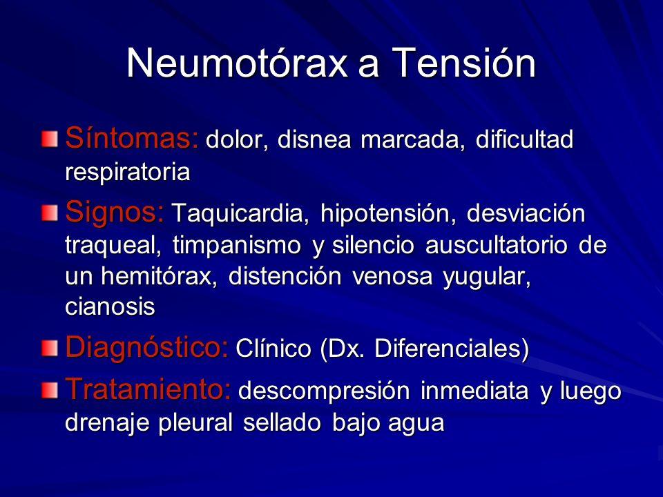 Neumotórax a Tensión Síntomas: dolor, disnea marcada, dificultad respiratoria.