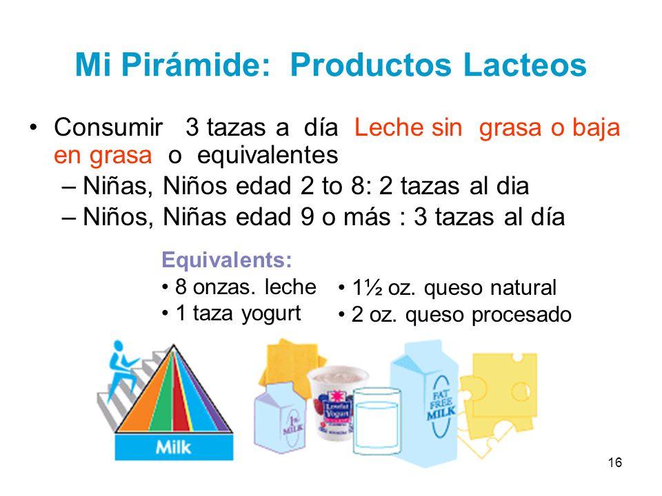 Mi Pirámide: Productos Lacteos