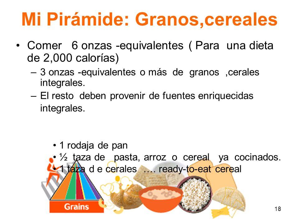 Mi Pirámide: Granos,cereales
