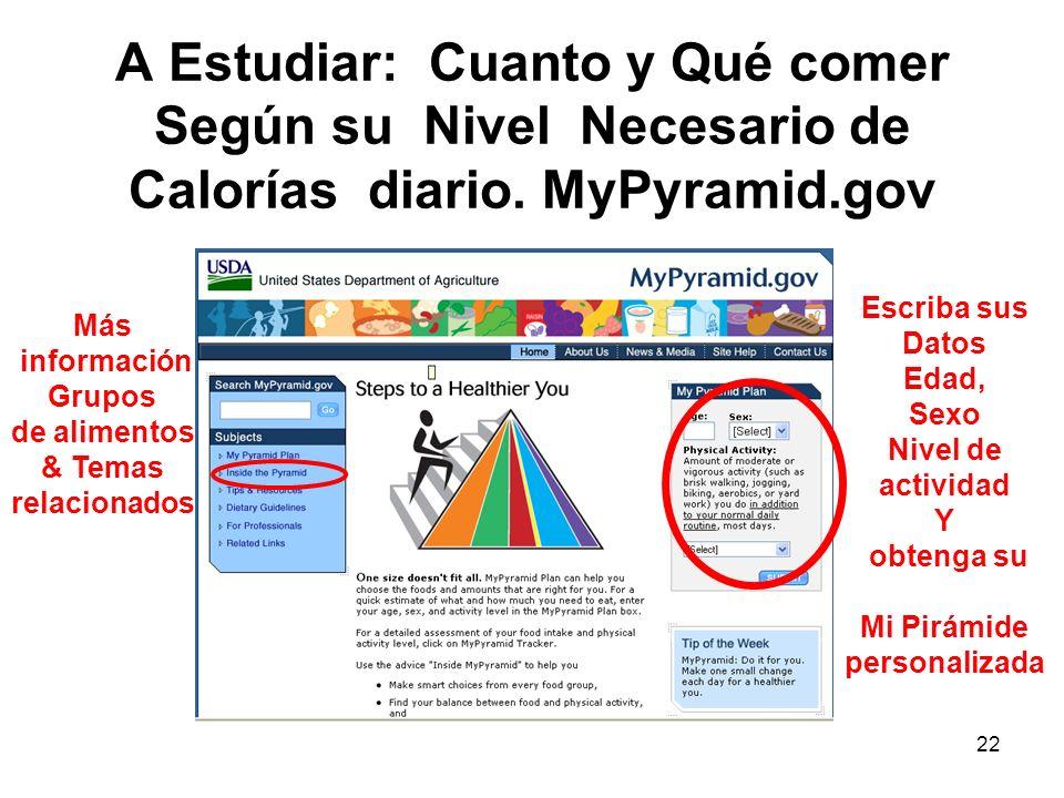 A Estudiar: Cuanto y Qué comer Según su Nivel Necesario de Calorías diario. MyPyramid.gov