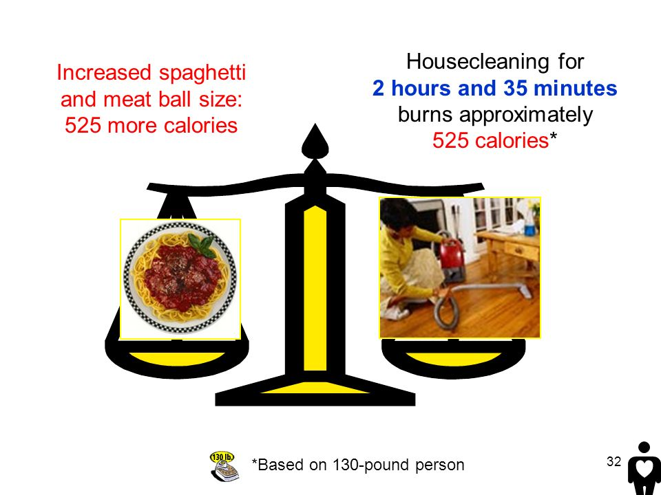 Increased spaghetti and meat ball size: 525 more calories