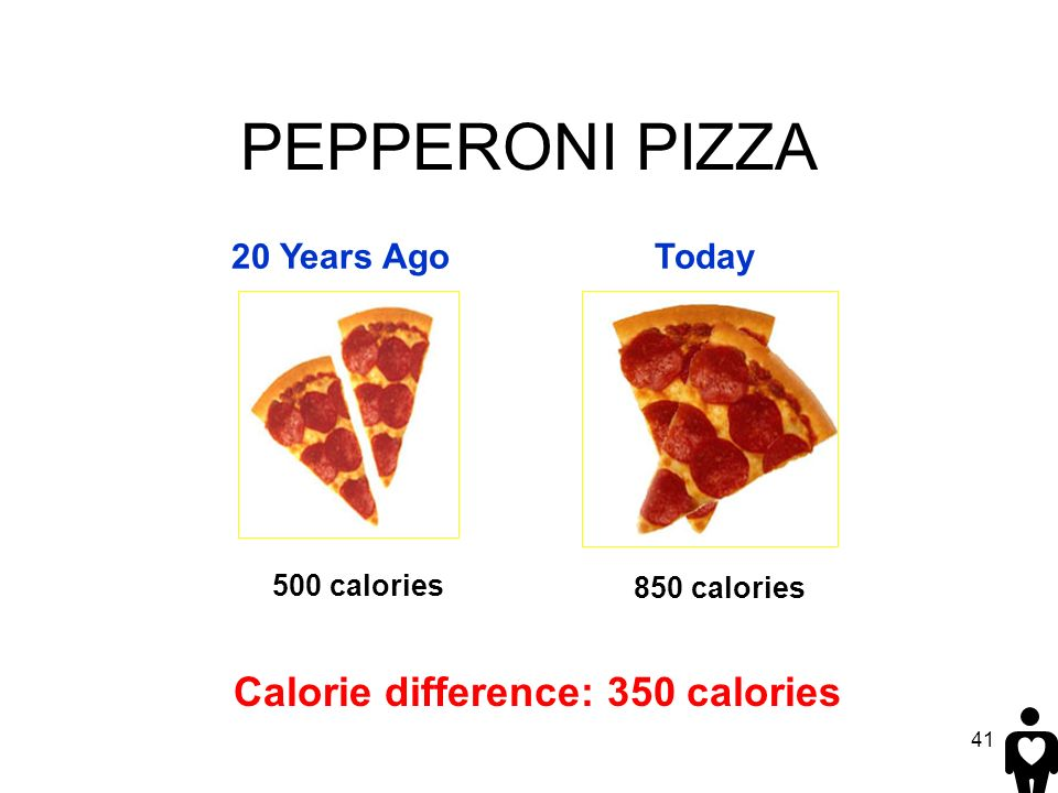 Calorie difference: 350 calories