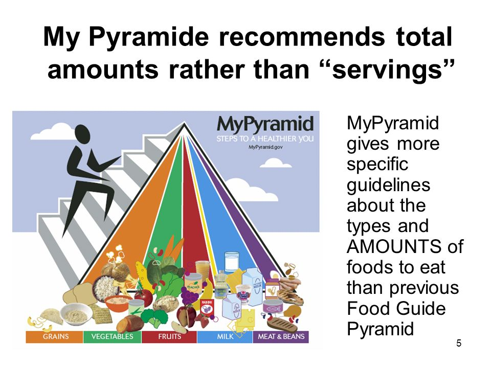 My Pyramide recommends total amounts rather than servings