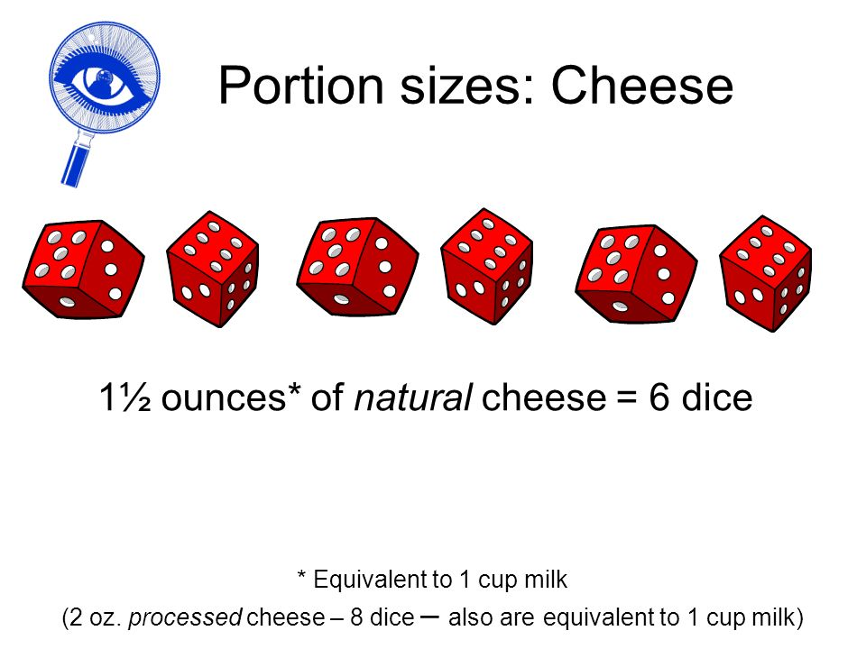 1½ ounces* of natural cheese = 6 dice