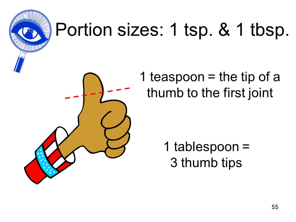 Portion sizes: 1 tsp. & 1 tbsp.