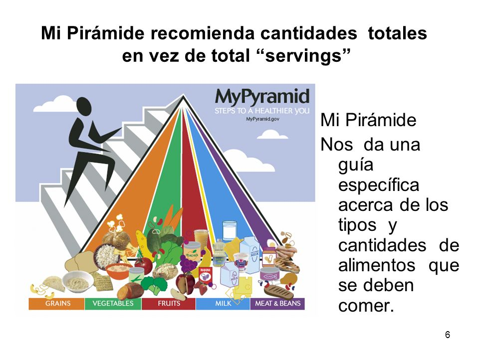 Mi Pirámide recomienda cantidades totales en vez de total servings