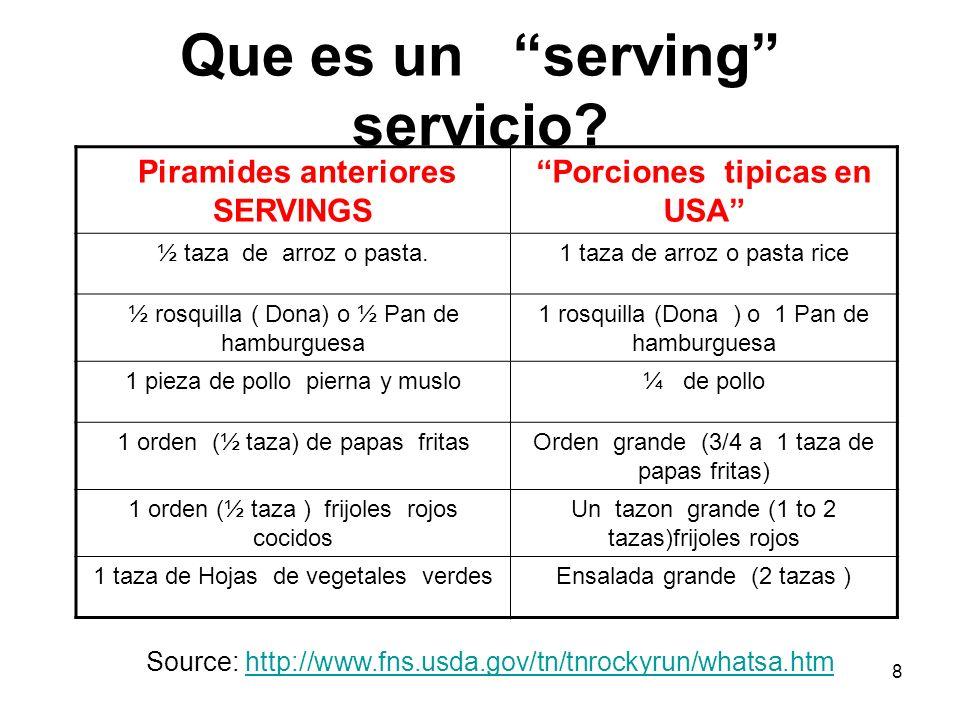 Que es un serving servicio