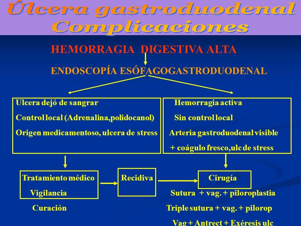 Úlcera gastroduodenal