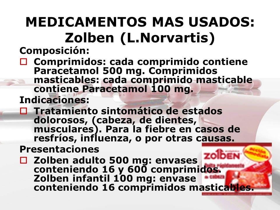 MEDICAMENTOS MAS USADOS: Zolben (L.Norvartis)