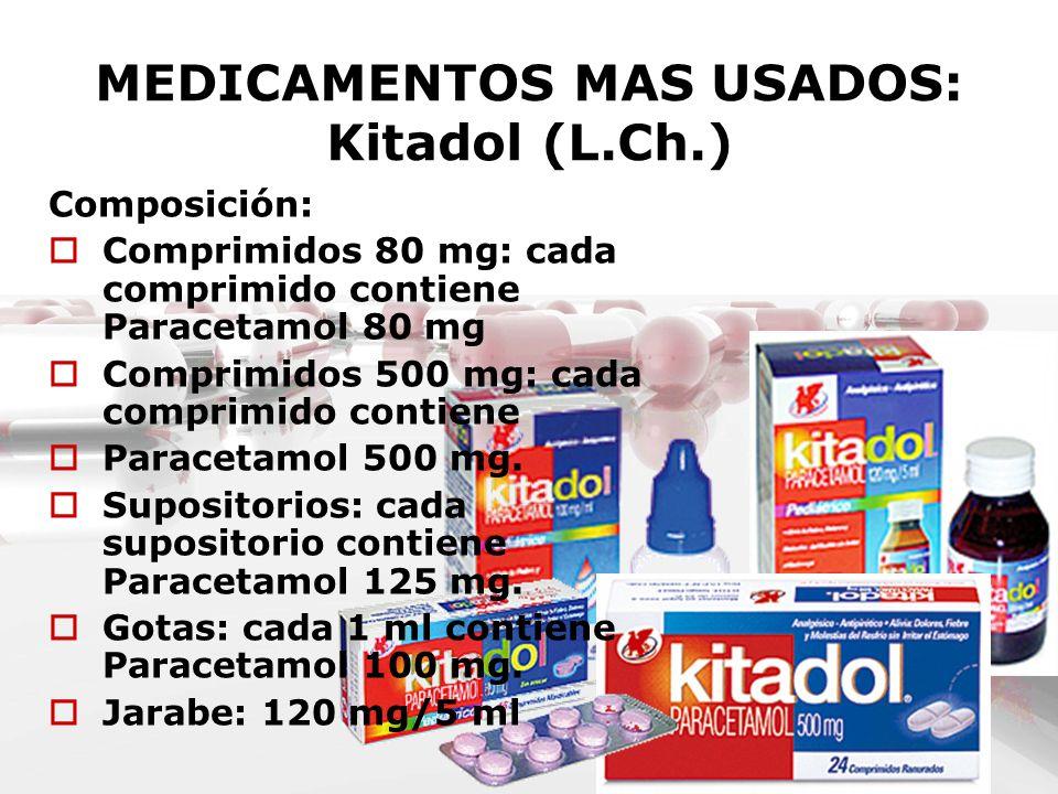 MEDICAMENTOS MAS USADOS: Kitadol (L.Ch.)