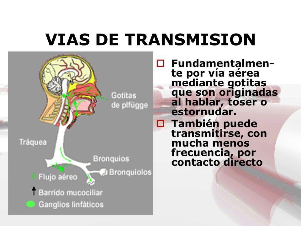 VIAS DE TRANSMISION Fundamentalmen-te por vía aérea mediante gotitas que son originadas al hablar, toser o estornudar.