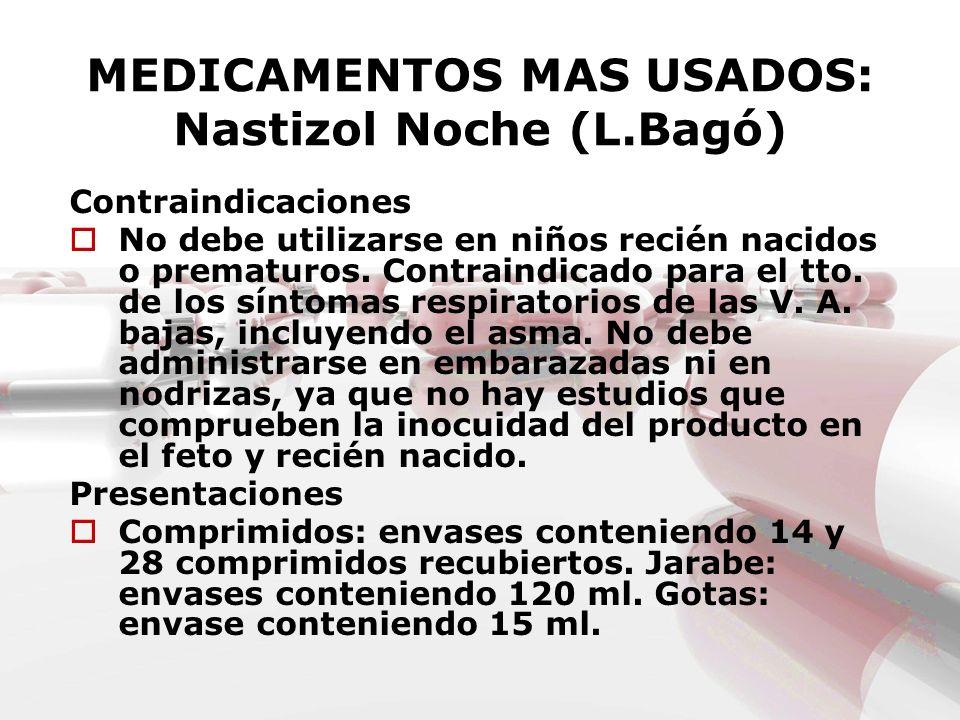 MEDICAMENTOS MAS USADOS: Nastizol Noche (L.Bagó)