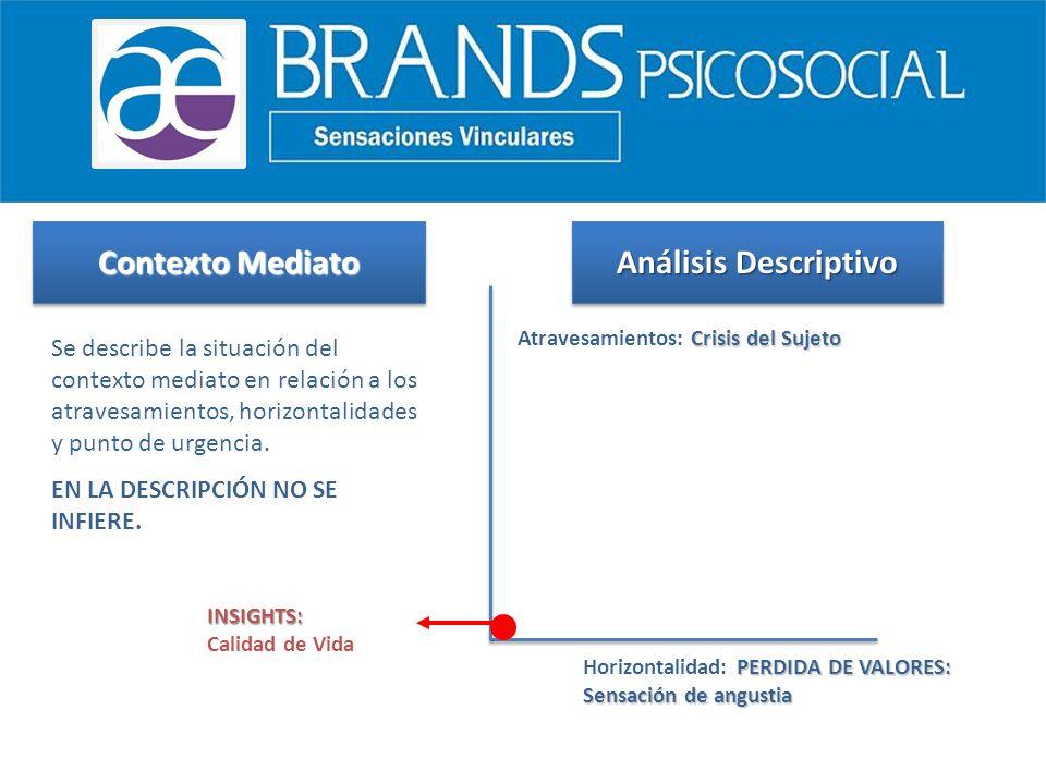 Contexto Mediato Análisis Descriptivo