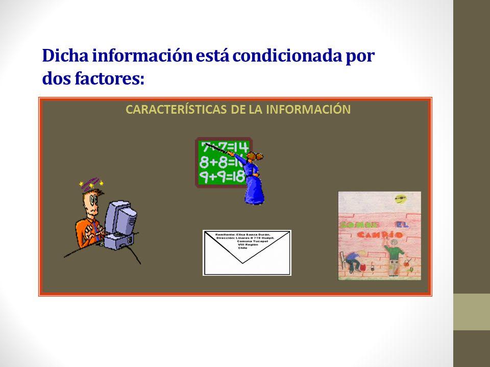 Dicha información está condicionada por dos factores: