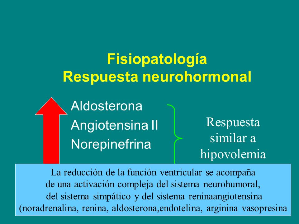 Fisiopatología Respuesta neurohormonal