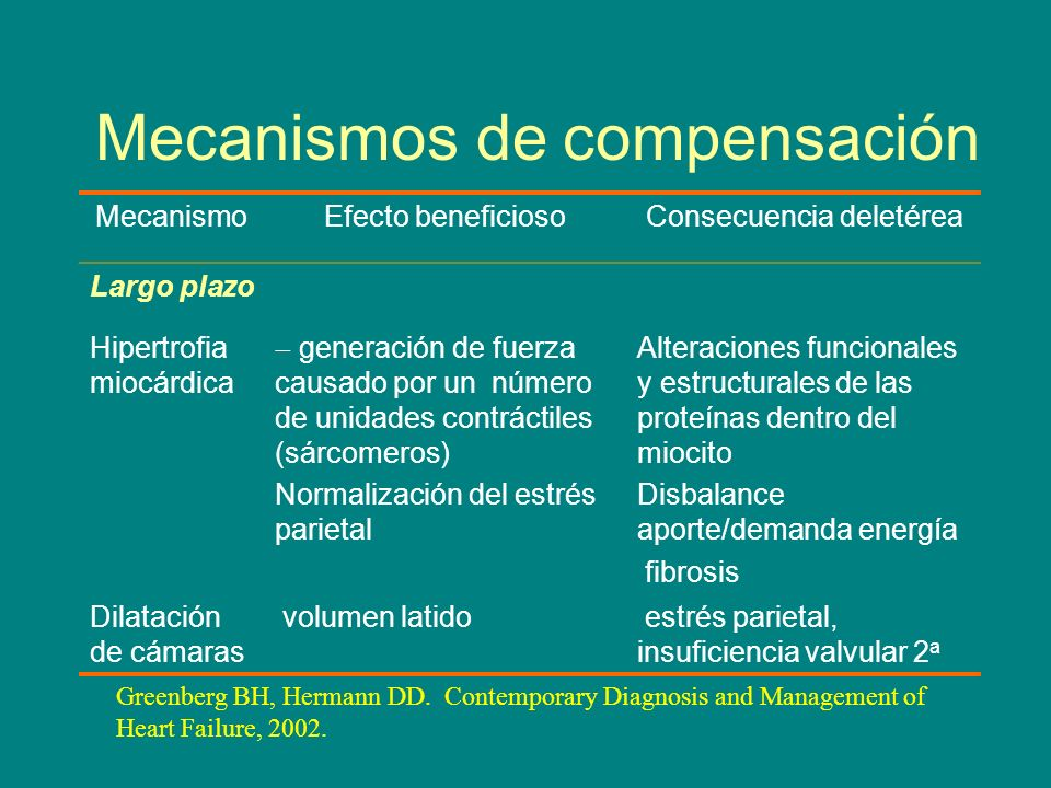 Mecanismos de compensación