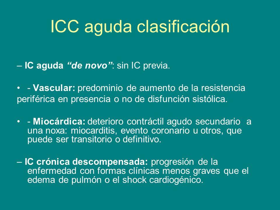 ICC aguda clasificación