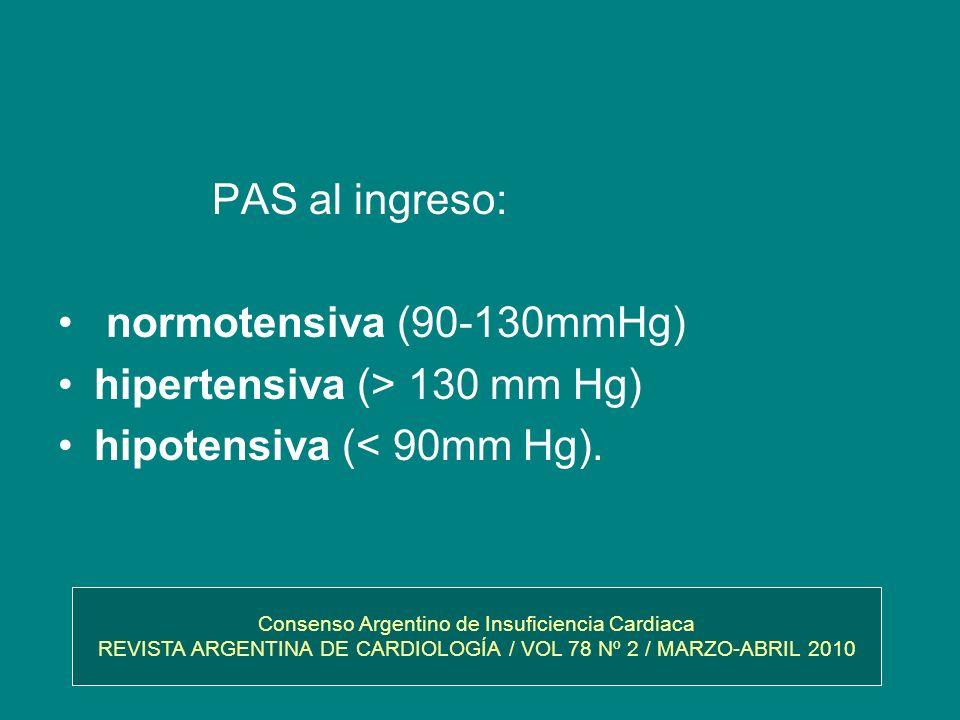 hipertensiva (> 130 mm Hg) hipotensiva (< 90mm Hg).