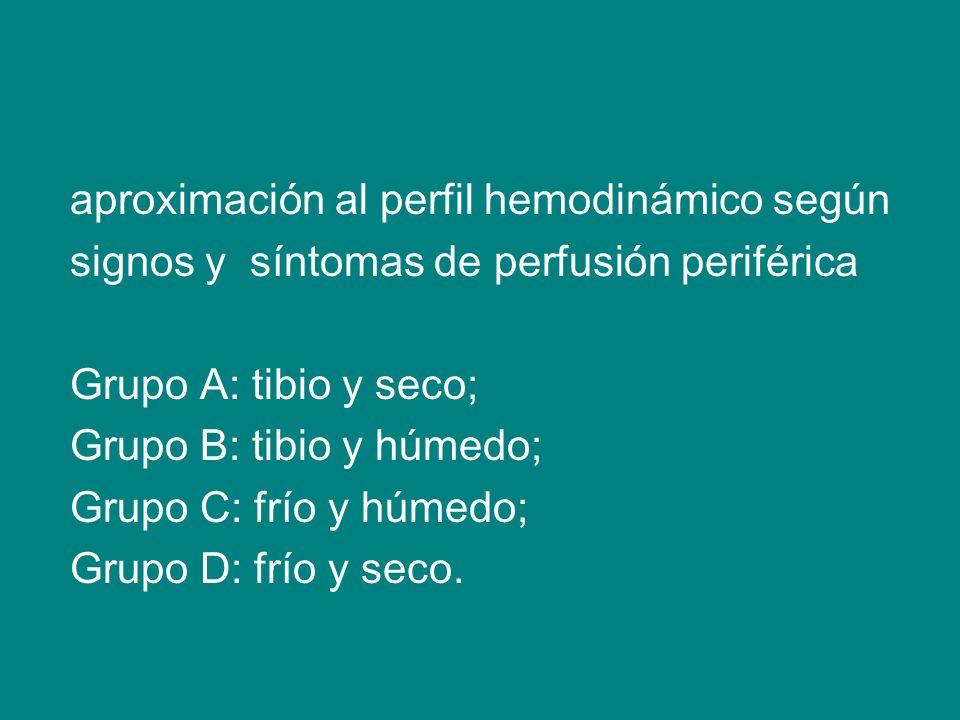 aproximación al perfil hemodinámico según