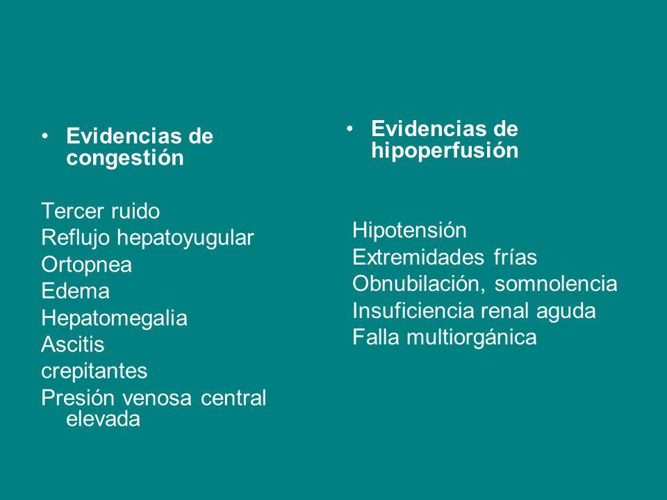 Evidencias de hipoperfusión