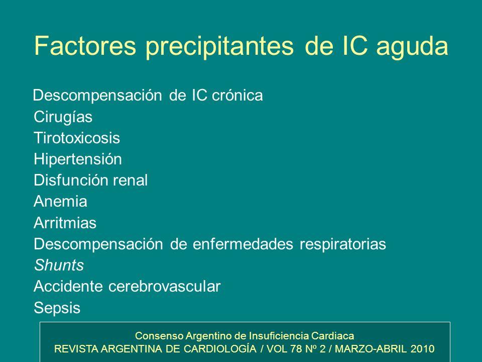 Factores precipitantes de IC aguda