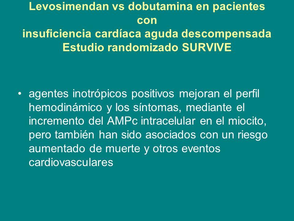 Levosimendan vs dobutamina en pacientes con insuficiencia cardíaca aguda descompensada Estudio randomizado SURVIVE