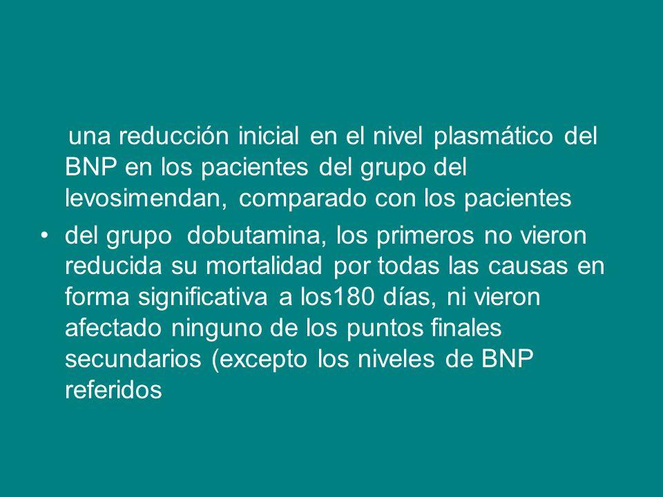 una reducción inicial en el nivel plasmático del BNP en los pacientes del grupo del levosimendan, comparado con los pacientes
