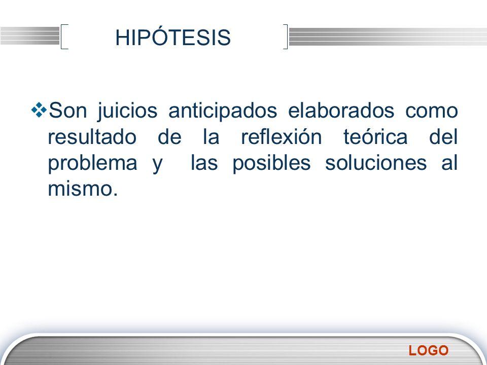 HIPÓTESIS Son juicios anticipados elaborados como resultado de la reflexión teórica del problema y las posibles soluciones al mismo.