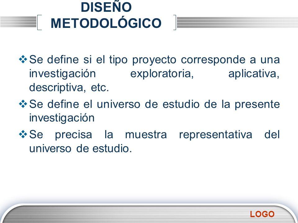 DISEÑO METODOLÓGICO Se define si el tipo proyecto corresponde a una investigación exploratoria, aplicativa, descriptiva, etc.