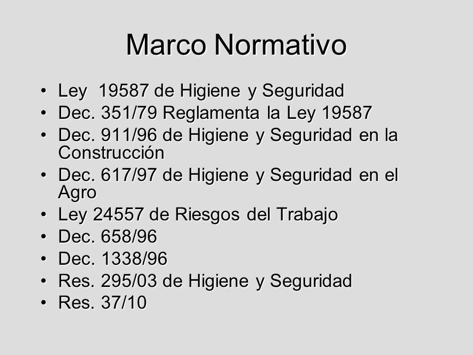 Marco Normativo Ley 19587 de Higiene y Seguridad