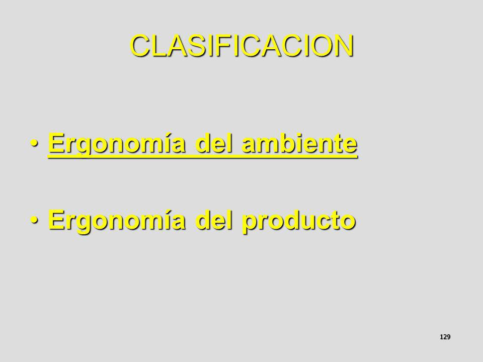 CLASIFICACION Ergonomía del ambiente Ergonomía del producto 129