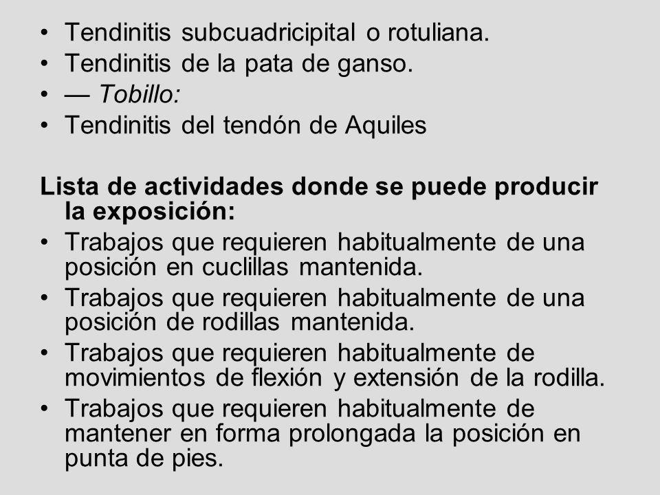 Tendinitis subcuadricipital o rotuliana.